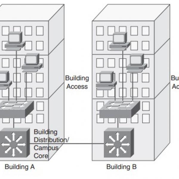 Giải pháp quản lý tòa nhà